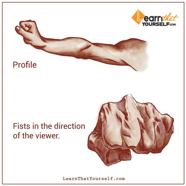 Foreshortening in human anatomy 1 Learn that youself LTY Lalit Adhikari