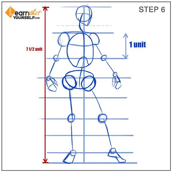 Introduction to human Anatomy 6 LearnThatYourself Lalit Adhikari