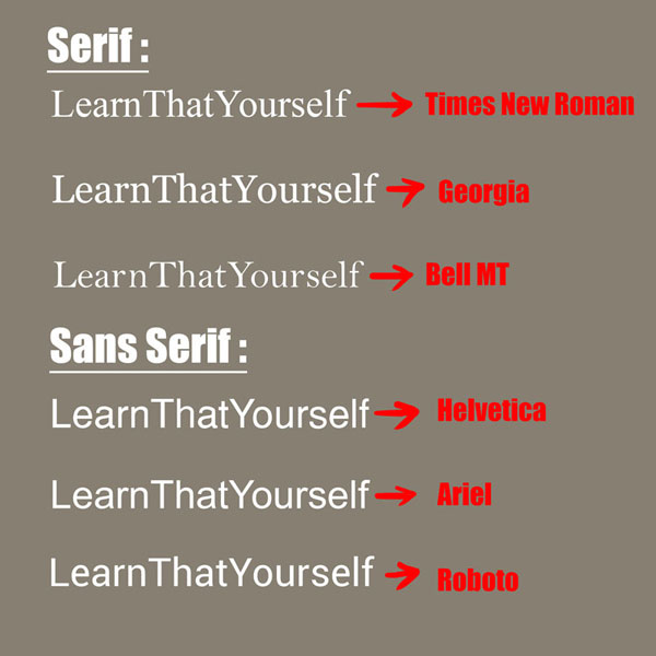Typography in Graphic Design 2 LearnThatYourself Lalit Adhikari